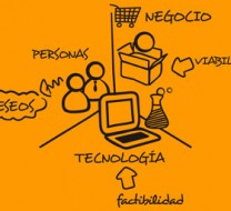 design-thinking-pensamiento-disenio