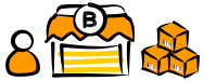 branding-negocios