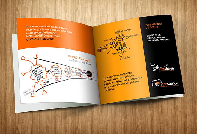 innodriven-design-thinking1