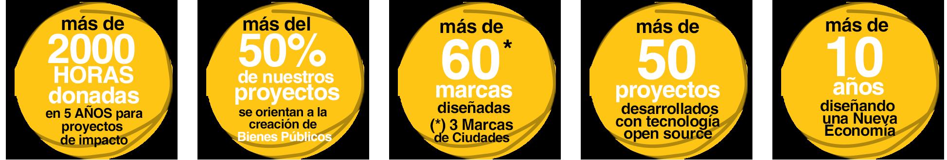 metricas2020-3v