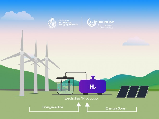 hidrogeno-uruguay4